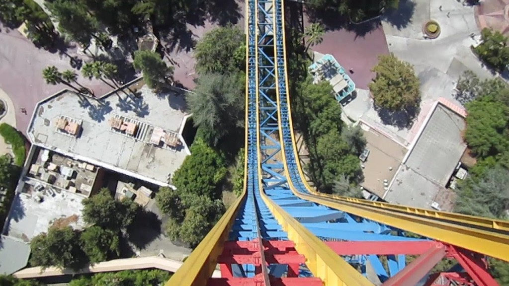 10 Of The Fastest Roller Coasters In The World
